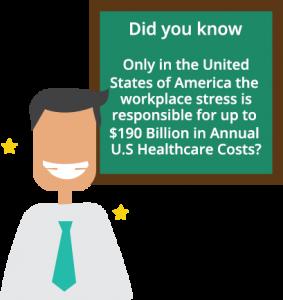 stress in America